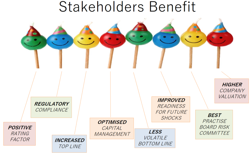 good ERM - happy stakeholders