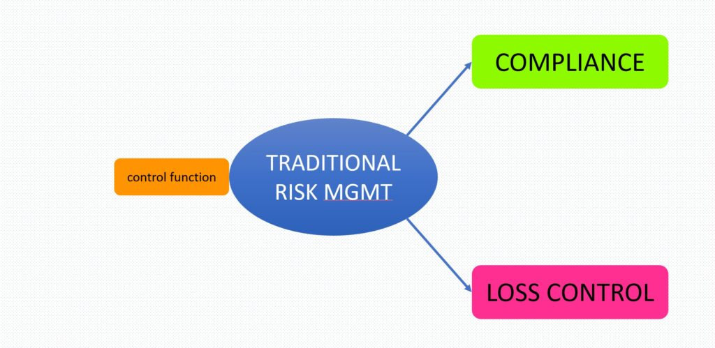risk mgmt as loss control